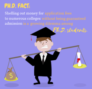 Online PhD No Application Fee 1