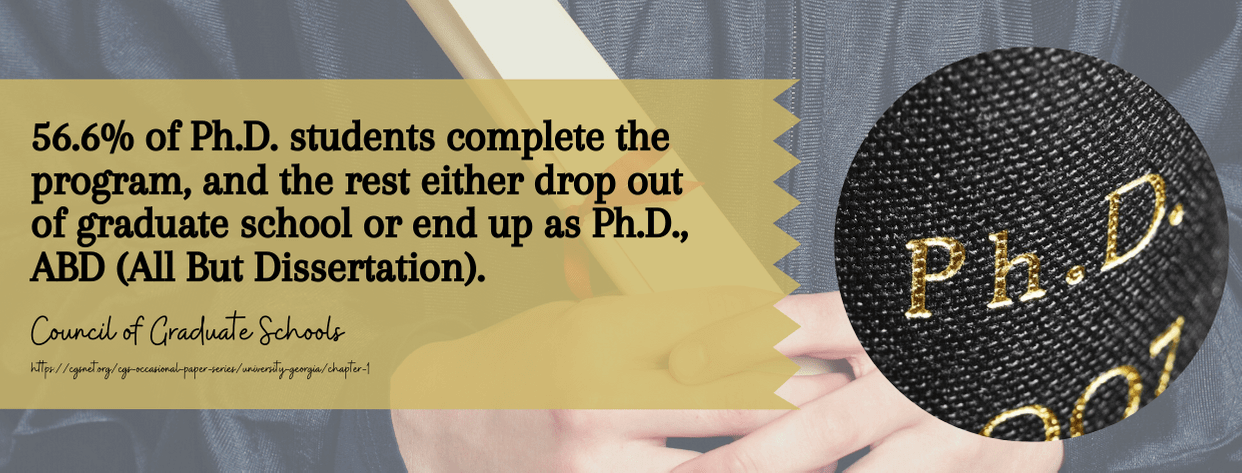 PhD Candidate vs PhD Student fact 3