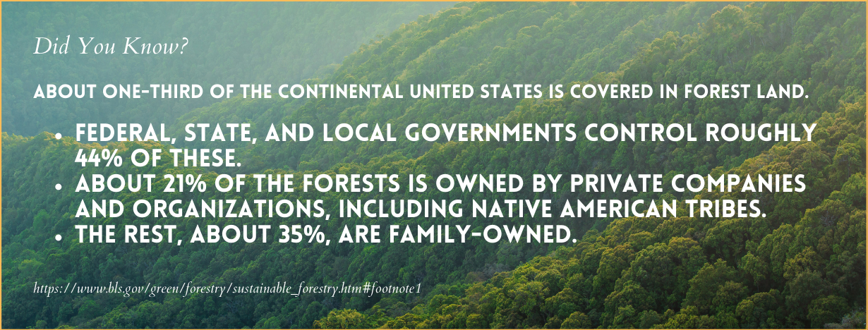 Forestry and Conservation fact